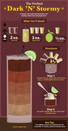 Rum Guide: Dark 'N' Stormy Recipe