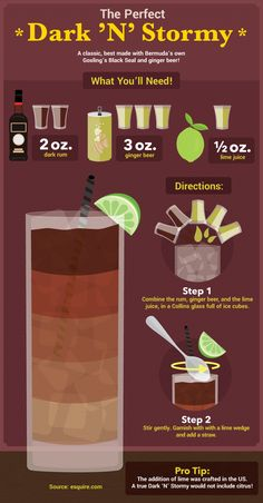 Rum Guide: Dark 'N' Stormy Recipe