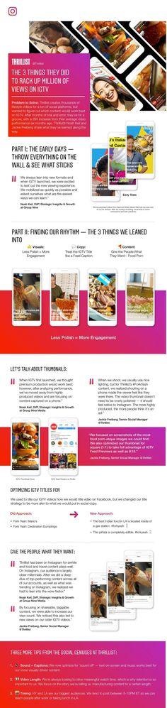 IGTV Tips Based on the Success of Thrillist Facebook Marketing, Content Marketing, Online Marketing, Social Media Marketing, Digital Marketing, Affiliate Marketing, Instagram Tips, Instagram Feed, New Market