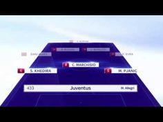 Siviglia-Juventus, sarà 4-3-3 per Allegri con Alex Sandro-Cuadrado esterni