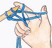 VASENKÄTINEN silmukoiden luominen ristikkäin - LEFT-HANDED way of creating loops  vasuri vasenkätinen neulonta neulominen knitting left-handed left handed knits