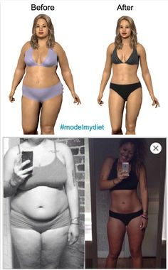 Virtual Weight Loss Models : virtual, weight, models, Before/After
