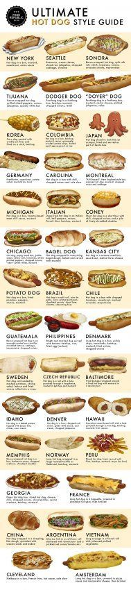 Just because I didn't know Michigan had a hot dog style. 40 different, delicious ways to eat hot dogs. The ultimate hot dog style guide! Cooking Tips, Cooking Recipes, Cooking Classes, Pasta Recipes, Bagel Dog, Dog Recipes, Recipies, Wrap Sandwiches, Types Of Sandwiches