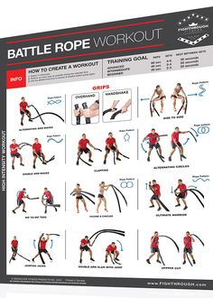 FightThrough Fitness Laminated Wall Chart Workout Poster – Battle Rope Exercises