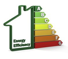 Energy efficient homes ideas, don't know where to start? In your best interest is to speak to someone who knows how to improve your homes efficiency Cheap Energy, Save Energy, Energy Efficient Homes, Energy Efficiency, Gate Motors, Berlin, Heating Oil, Energy Services, Green News