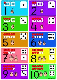 Mathe, Zahlenkarten, Zahlen Karten mit Mengen Ziffern Punktebilder Würfel und Hände, bis 10, zählen, Mengenlehre, Menge, Zahlenraum, Vorschule, Klasse 1