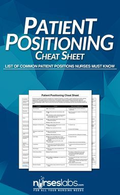 Patient Positioning NCLEX Cheat Sheet! Here's a list of the common conditions, procedures, and diseases with their recommended position and rationale for each. Get a copy and print this out as a reviewer for your clinicals or the NCLEX.