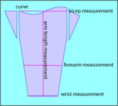 Kirtle Construction Tutorial - using basic body measurements, not a bodice mock-up
