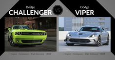Dodge Challenger vs Dodge Viper