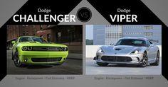 Dodge Challenger vs Dodge Viper