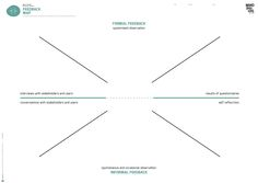 Feedback Map  Mindshake Design Thinking TEMPLATES PDF…