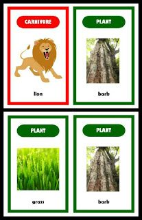 Relentlessly Fun, Deceptively Educational: Food Chain War [printable card game]