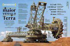 O maior veículo da Terra | Flickr - Photo Sharing!