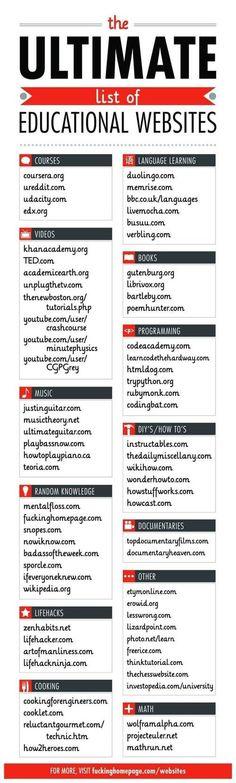 College hacks Educational technology Educational websites School School hacks Study tips Professional CV Template Bundl College Hacks, School Hacks, College Life, School Tips, School School, Dorm Hacks, Dorm Tips, College Stress, College Checklist