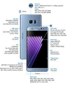 Về thiết kế, Samsung đã trộn lẫn nét đặc trưng màn hình lớn của dòng Note series, với thiết kế bo cong 4 cạnh của Galaxy S7 edge để tạo ra chiếc Galaxy Note7. Nghĩa là chiếc Note7 trong năm nay ngoài trang bị tấm màn lên tới 5,7 inch, máy còn tích hợp công nghệ màn hình cong tương tự chiếc S7 edge. #samsung #GalaxyNote7 #phucanh #smartphone #điệnthoại