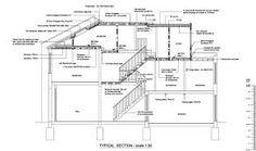 Image result for loft extension details