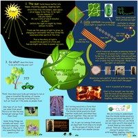 Penn State Team Wins Department of Energy Poster Competition