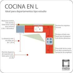 Cocina-en-L.jpg (600×600)
