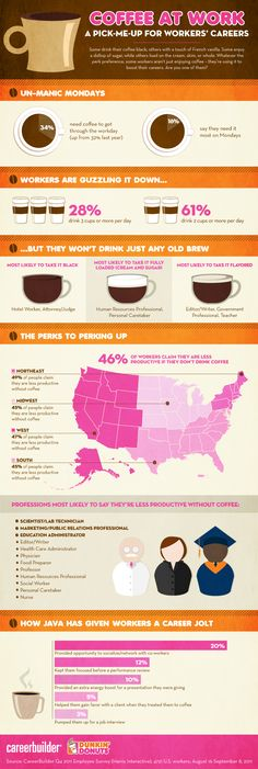 Visualizing Your Daily Brew: 20 Infographics About Coffee | Visual.ly Blog