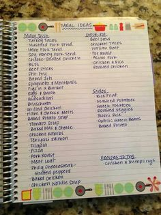 Meal planning list  Sample dishes to use on meal planning calendar Meal Planning Board, Meals For Two, Frugal Living, Budgeting, Frugal Meals, How To Plan, No Cook Meals, Meal Prep, Meal Planning