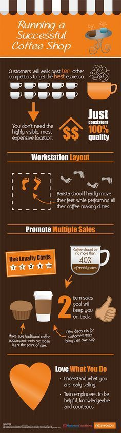 Find out how promoting multiple sales and the layout of your coffee shop can help bring more customers and more income into your business!