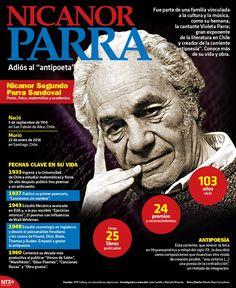 """#InfografíaNTX dedica un sentido homenaje al académico, físico y """"antipoeta"""" chileno Nicanor Parra quien se despidió del plano terrenal a la edad de 103 años."""