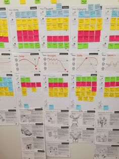 Design Thinking, User Story Mapping, Service Blueprint, Ux User Experience, Map Sketch, Customer Journey Mapping, Design Theory, Information Architecture, Marca Personal
