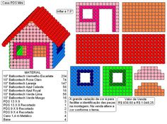 Projetos Painel PDS