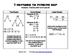 Here's a nice reference sheet outlining 3 different ways to find GCF.