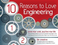 10 Reasons to Love Engineering [Infographic] Engineering Careers, Engineering Design Process, Stem For Kids, Stem Challenges, Stem Projects, Live Your Life, Student Work, Problem Solving, No Response