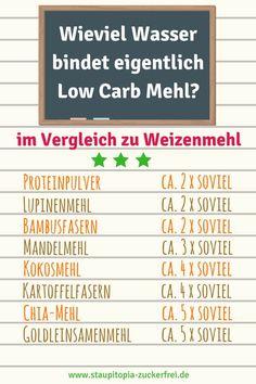 Wieviel Wasser bindet Low Carb Mehl im Vergleich zu Weizenmehl? How much water does low carb flour bind compared to wheat flour? Ketogenic Diet Starting, Ketogenic Diet Food List, Ketogenic Diet For Beginners, Low Carb Mehl, Low Carb Flour, Paleo, High Fiber Foods, No Carb Diets, Food Hacks