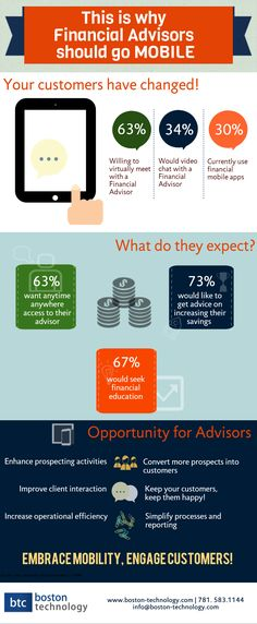 Infographic | why Financial Advisors should go MOBILE http://cdn2.hubspot.net/hub/311347/file-497468733-png/BTC_Offers/Infographics/This_is_why_Financial_Advisors__should_go_MOBILE.png?utm_campaign=Leesa%2520Jan%25202014%2520-%2520CFP%2520Campaign&utm_source=hs_automation&utm_medium=email&utm_content=11823533&_hsenc=p2ANqtz-8rfZVDDLo9o64-ZypPZ79-NZPZYsuilIrWNn-TGrDLqV2-Z0H5UOdbVBIGnyUqW8BvGMK4qVu71_ycktjhorjayNq8ug&_hsmi=11823533