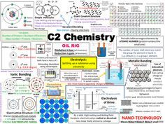 C3 aqa chemistry revision posters new spec physical science three powerpoint posters to cover all of the new aqa c2 scheme pupils asked me urtaz Images