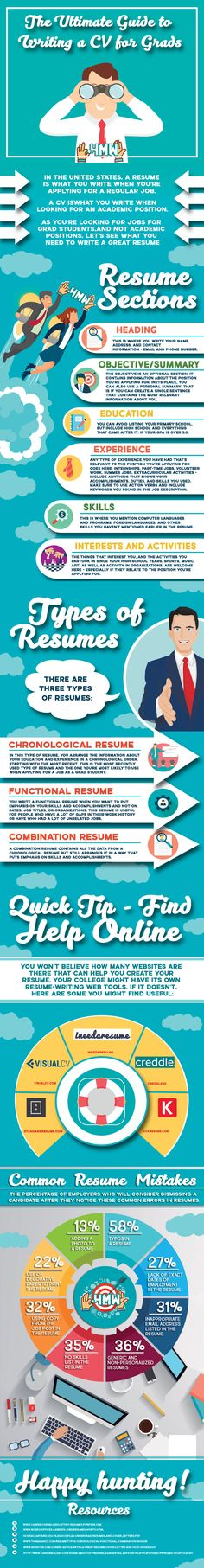 Pin by Accél Monroe Paramour on SELF MARKETING RÉSUMÉ Pinterest - common resume mistakes