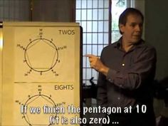 http://RightBrainMath.com Great visual patterns and overviews of how numbers work from a right brain perspective. Tom Biesanz (Mister Numbers) shows how the patterns look and how they relate to families of factor numbers.  http://RightBrainMath.com Math times table created from fun patterns as a way to learn multiplication tables. This video als...