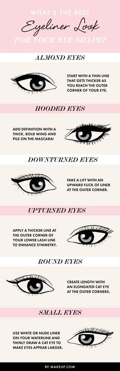 Eyeliner can help elevate your look in more ways than one. The same way your brows are tailored to best suit your face shape, your eyeliner should also be tailored to flatter your eye shape! We consulted with makeup guru Emily Oliver to get the products and looks that are just right for you!