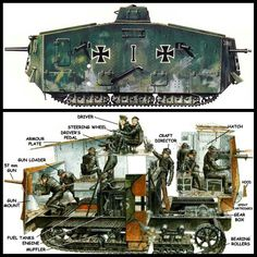 GERMAN MARK I TANK