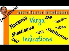 Varga (Divisional Charts) Indications in Vedic Astrology