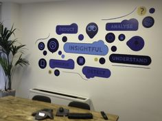 www.vinylimpression.co.uk Brand consistent graphics and wall decal stickers for offices and business units.