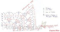 """Доброго времени суток дорогие странамамочки! Начинаем вязать платье """"Лесная фея"""" Альбом для готовых работ http://www.stranamam.ru/ Пишем ниточки, крючок, и размер(возраст)"""