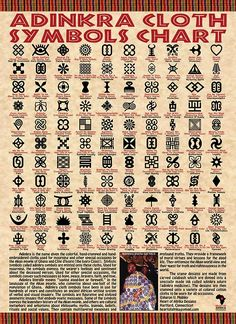 © Aaron Mobley - Heart of Afrika Designs    Adinkra Cloth Symbols Chart