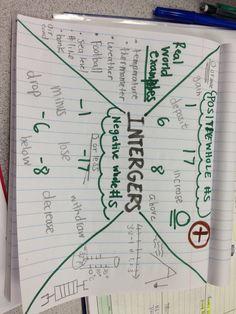 Math- integers