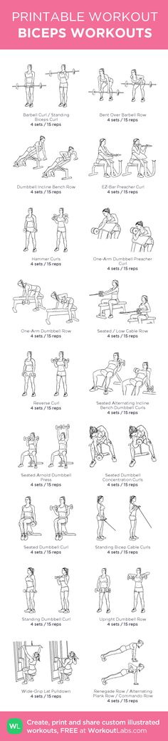 BICEPS WORKOUTS:my visual workout created at WorkoutLabs.com • Click through to customize and download as a FREE PDF! #customworkout
