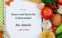 Saure und basische Lebensmittel - Die Tabelle