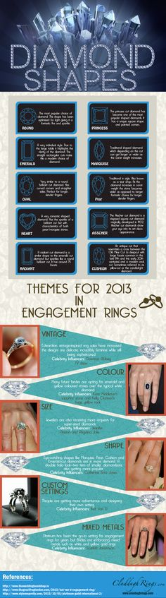 Diamond Shapes #Infographic - CladdaghRings.com Blog