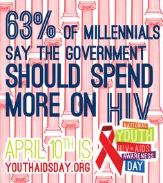 National Youth HIV & AIDS Awareness Day (NYHAAD) is a day to educate the public about the impact of HIV and AIDS on young people as well as highlight the amazing work young people are doing across the country to fight the HIV & AIDS epidemic. Hiv Prevention, Living With Hiv, Aids Day, Aids Awareness, Pin Image, Public Health, Social Work, Youth, Hiv Aids