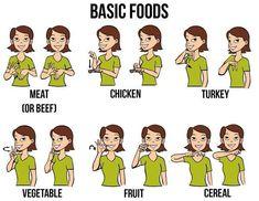 Basic Food Signs ASL