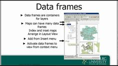 ArcGIS Interface  Data Frames
