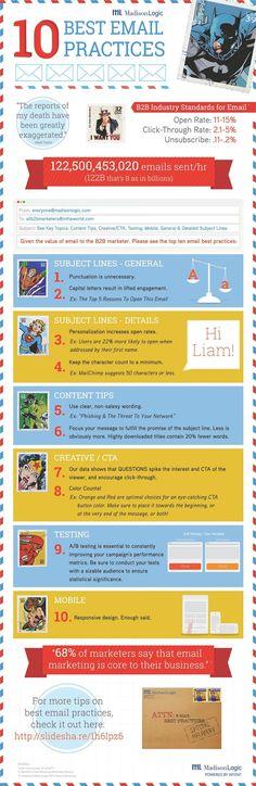 ten-best-email-practices-infographic.jpg (1000×3070)