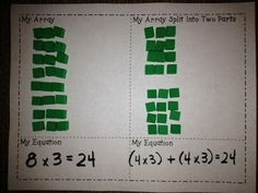 Math Coachs Corner: Demystifying the Distributive Property. Okay, raise your hand if you're an elementary teacher and just the mention of the distributive property makes you break out in a cold sweat.  Go ahead...no one can see you. As with any other math concept, it's important to take this skill through the concrete (manipulatives) and representational (drawing) stages before the abstract (purely symbolic) stage.